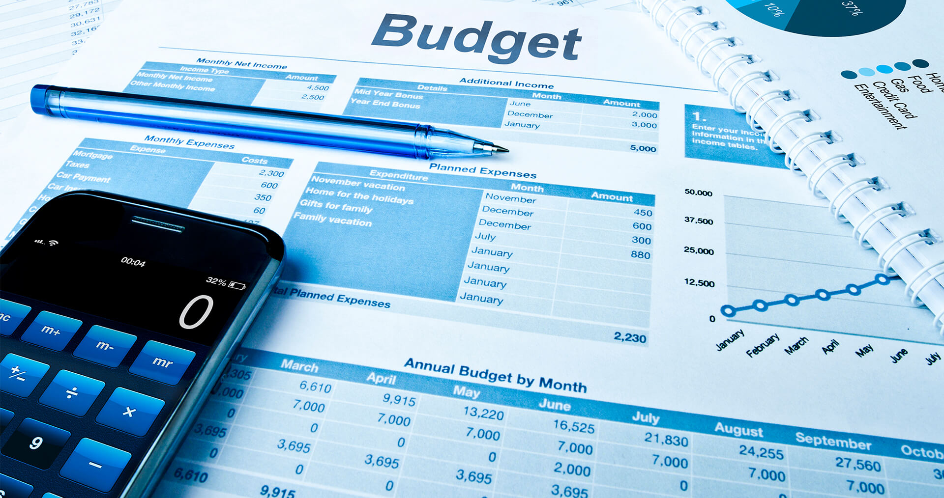Budget2020 taxation issues